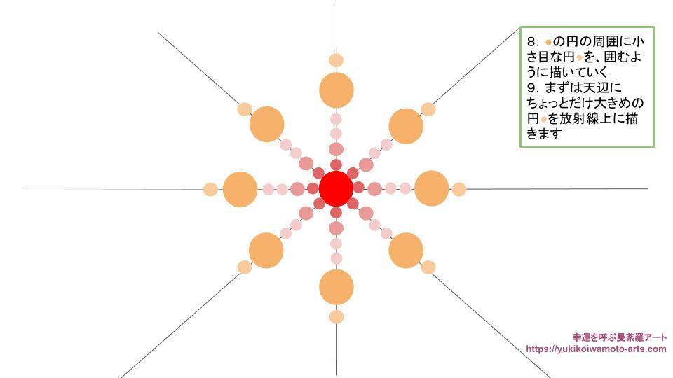 radial dot mandala drawing process 6