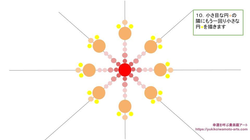 radial dot mandala drawing process 7