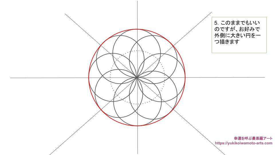 compass drawing 2 procedure-3