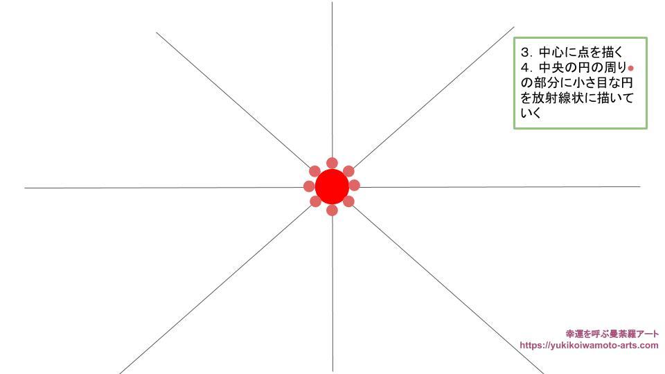 radial dot mandala drawing process 2