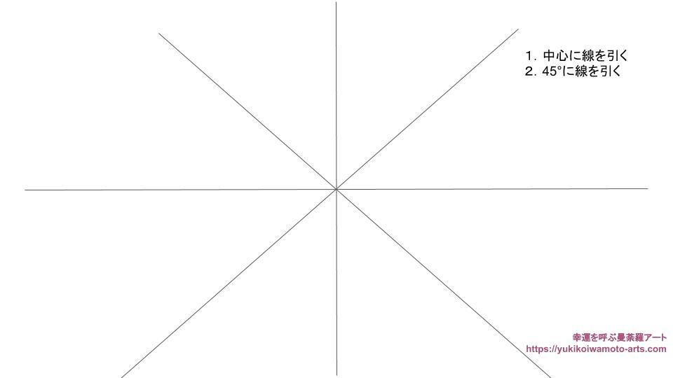 compass drawing procedure-1