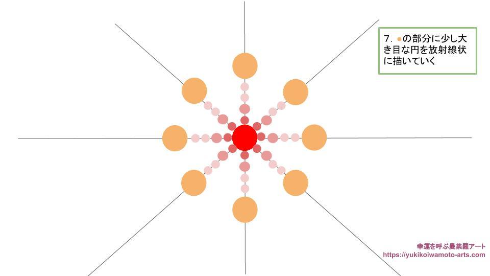 radial dot mandala drawing process 5
