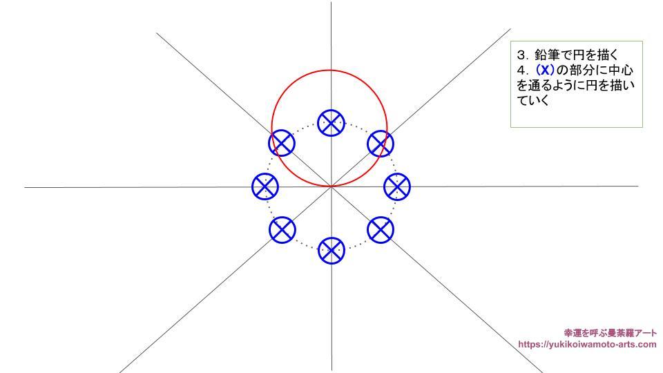 compass drawing 2 procedure-2