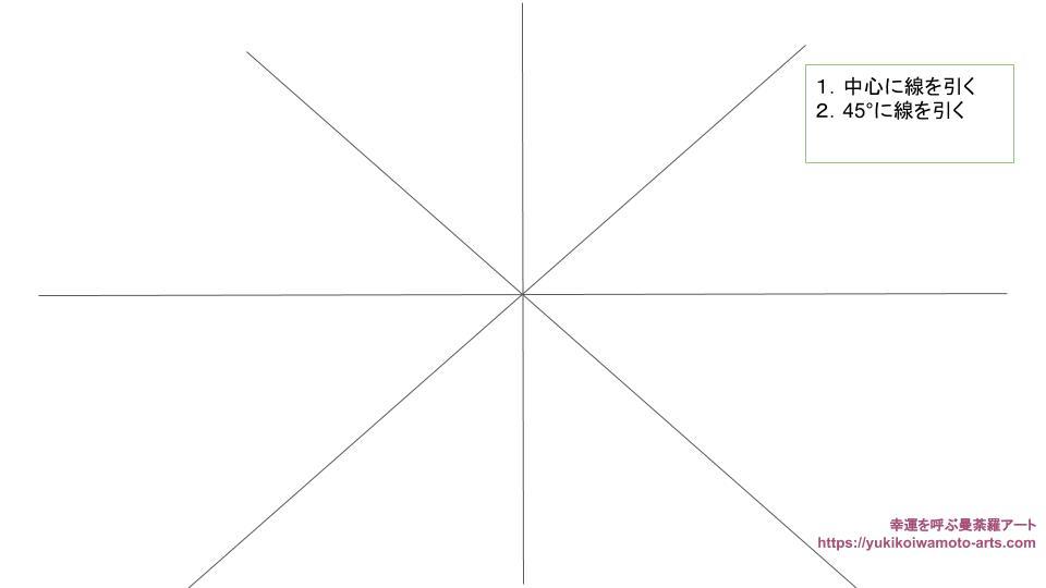compass drawing 2 procedure-1