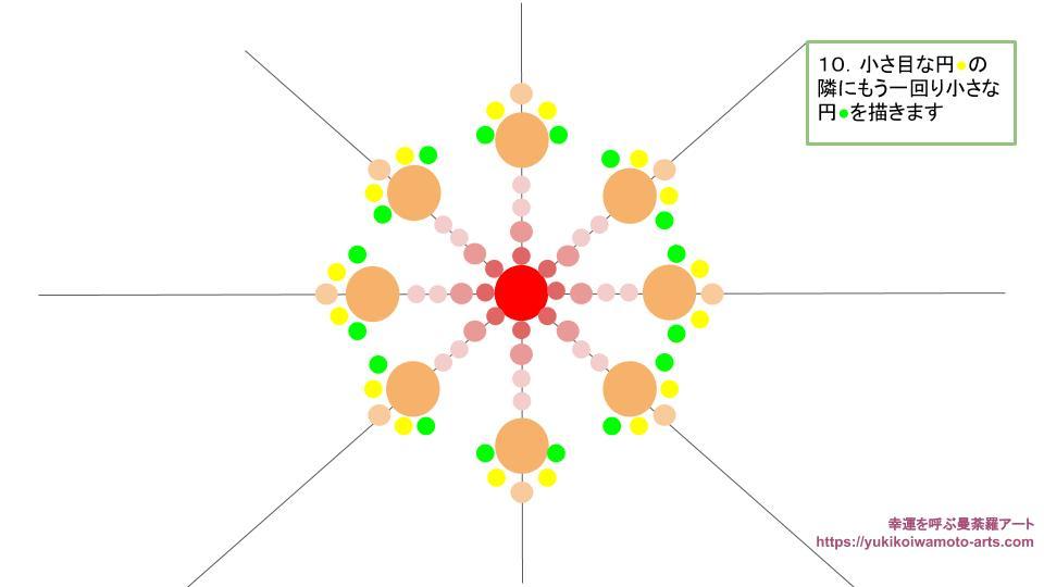 radial dot mandala drawing process 8