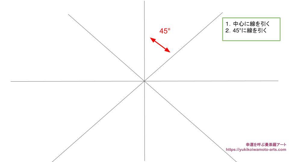 radial dot mandala drawing process 1